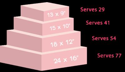 Cake-sizes-rectangle