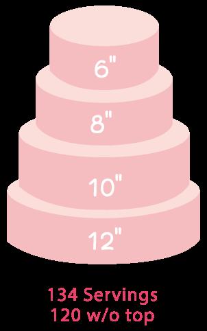 Round-Cake-120
