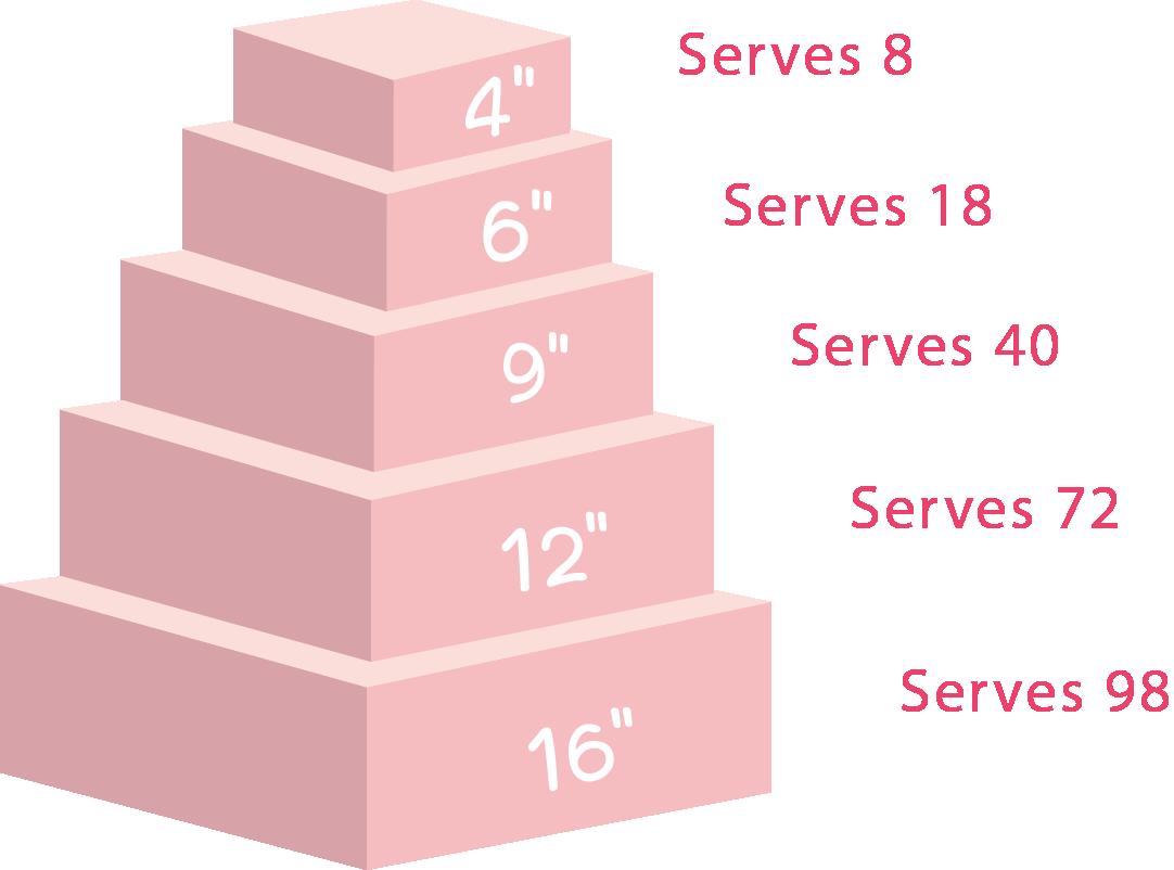 cake sizes square